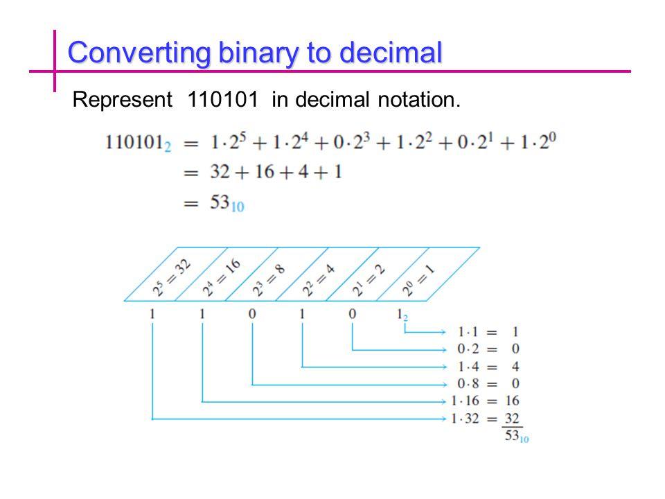 Converting binary to decimal Represent 110101 in decimal notation.