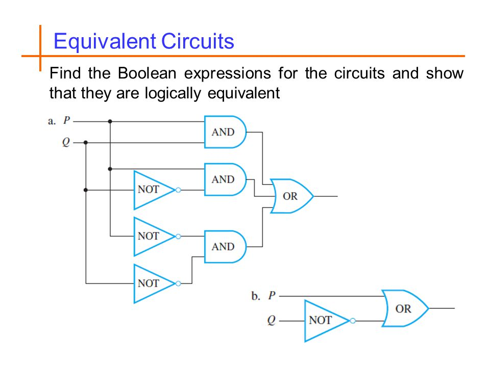 Find the Boolean expressions for the circuits and show that they are logically equivalent Equivalent Circuits