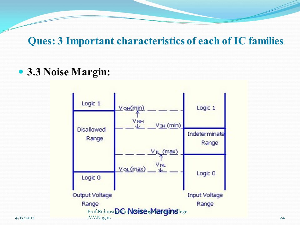 Ques: 3 Important characteristics of each of IC families 3.3 Noise Margin: 4/13/201224 Prof.Robinson Paul,BVM Engineering College,V.V.Nagar.