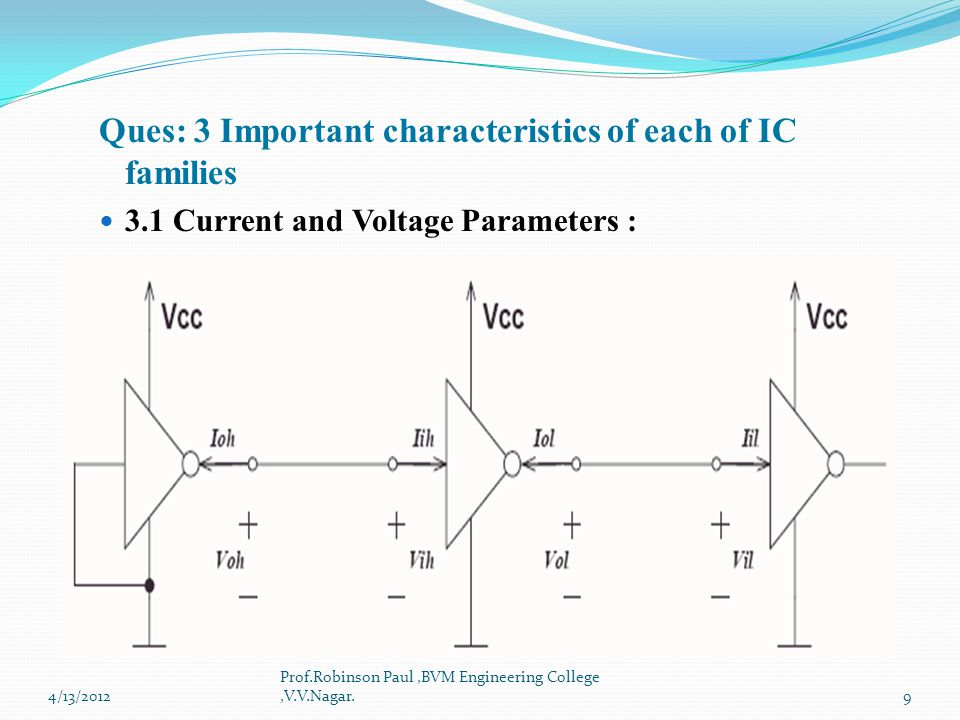 Ques: 3 Important characteristics of each of IC families 3.1 Current and Voltage Parameters : 4/13/20129 Prof.Robinson Paul,BVM Engineering College,V.