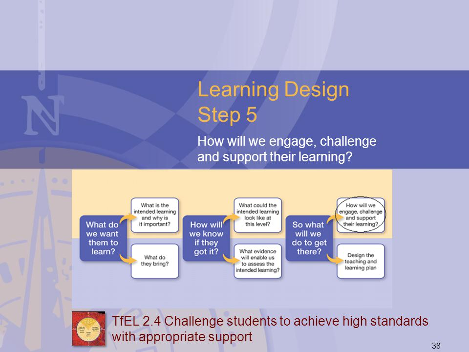 38 Learning Design Step 5 How will we engage, challenge and support their learning? TfEL 2.4 Challenge students to achieve high standards with appropr