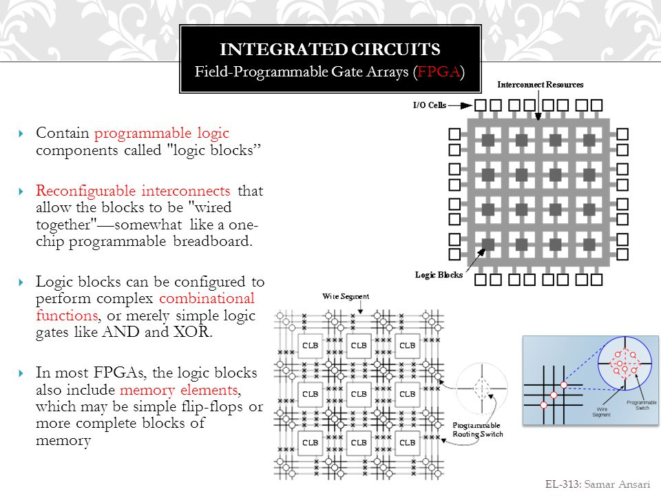 INTEGRATED CIRCUITS Field-Programmable Gate Arrays (FPGA) EL-313: Samar Ansari Contain programmable logic components called logic blocks Reconfigurable interconnects that allow the blocks to be wired together somewhat like a one- chip programmable breadboard.