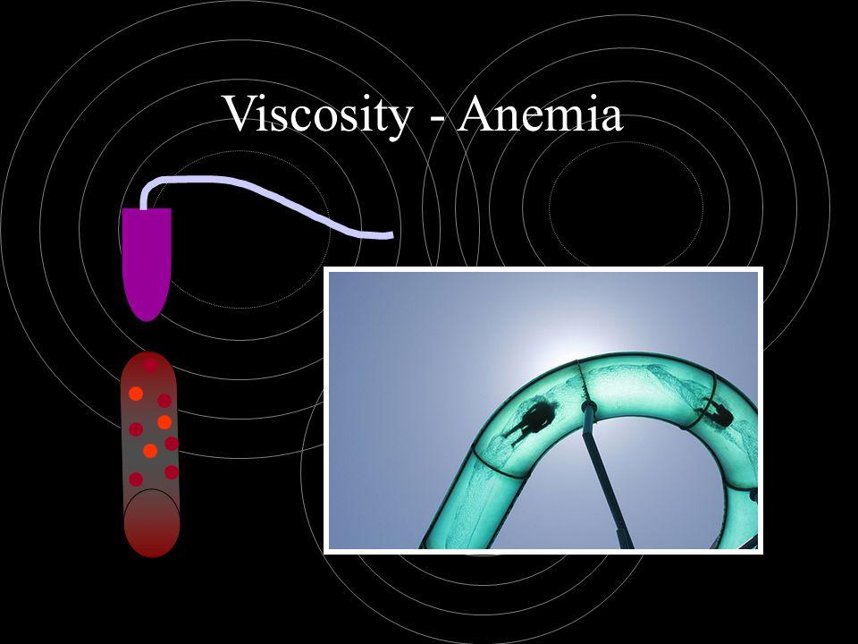 Viscosity - Anemia