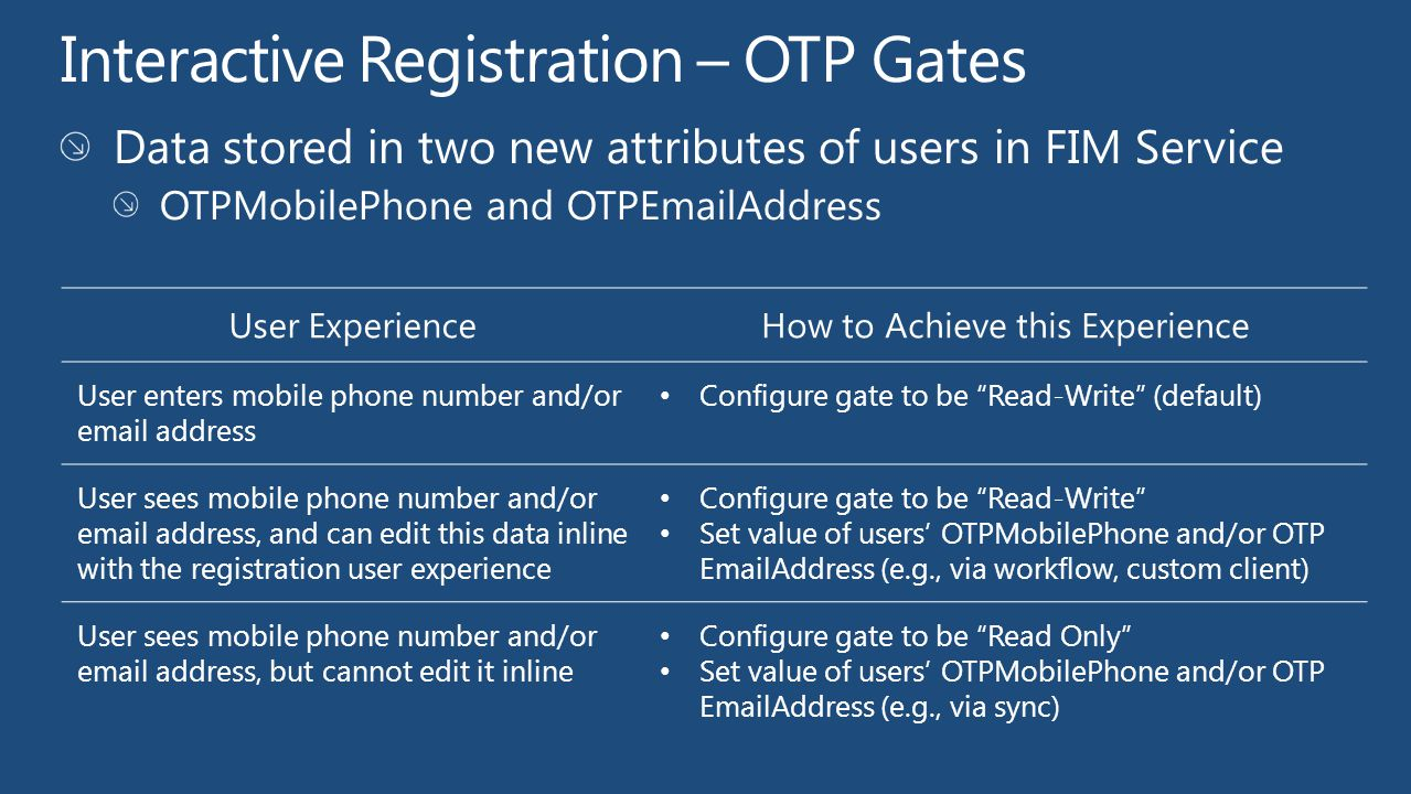 User ExperienceHow to Achieve this Experience User enters mobile phone number and/or email address Configure gate to be Read-Write (default) User sees