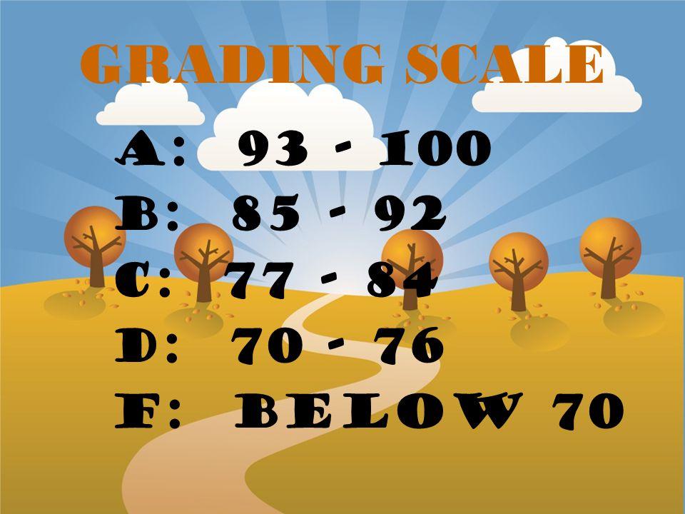GRADING SCALE A: 93 - 100 B: 85 - 92 C: 77 - 84 D: 70 - 76 F: below 70