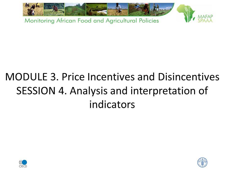 Case III (OPW 0) [imported] Price Wedge >0<0 Observed Price Wedge >0III <0IIIIV
