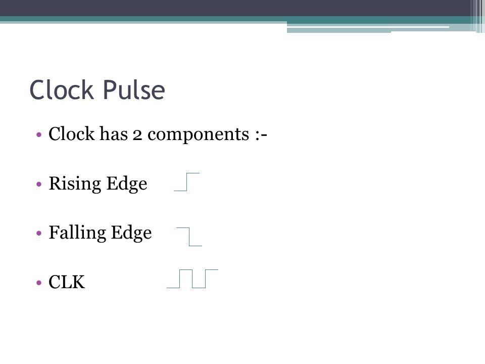 Clock Pulse Clock has 2 components :- Rising Edge Falling Edge CLK