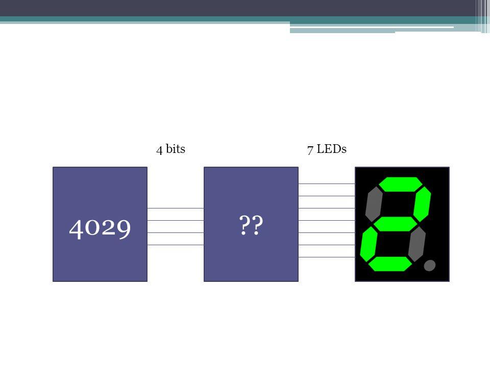 4029?? 4 bits7 LEDs