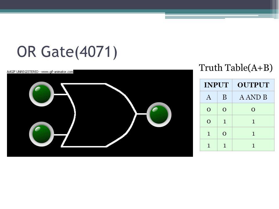 OR Gate(4071) INPUTOUTPUT ABA AND B 000 011 101 111 Truth Table(A+B)