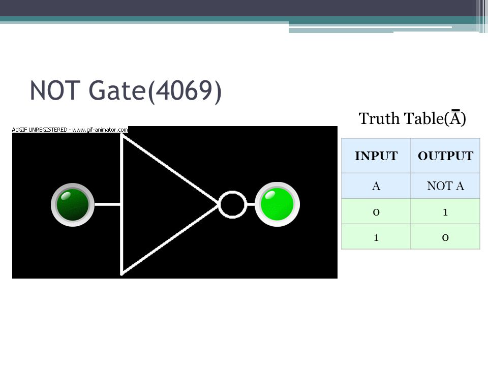 NOT Gate(4069) Truth Table(A) INPUTOUTPUT ANOT A 01 10