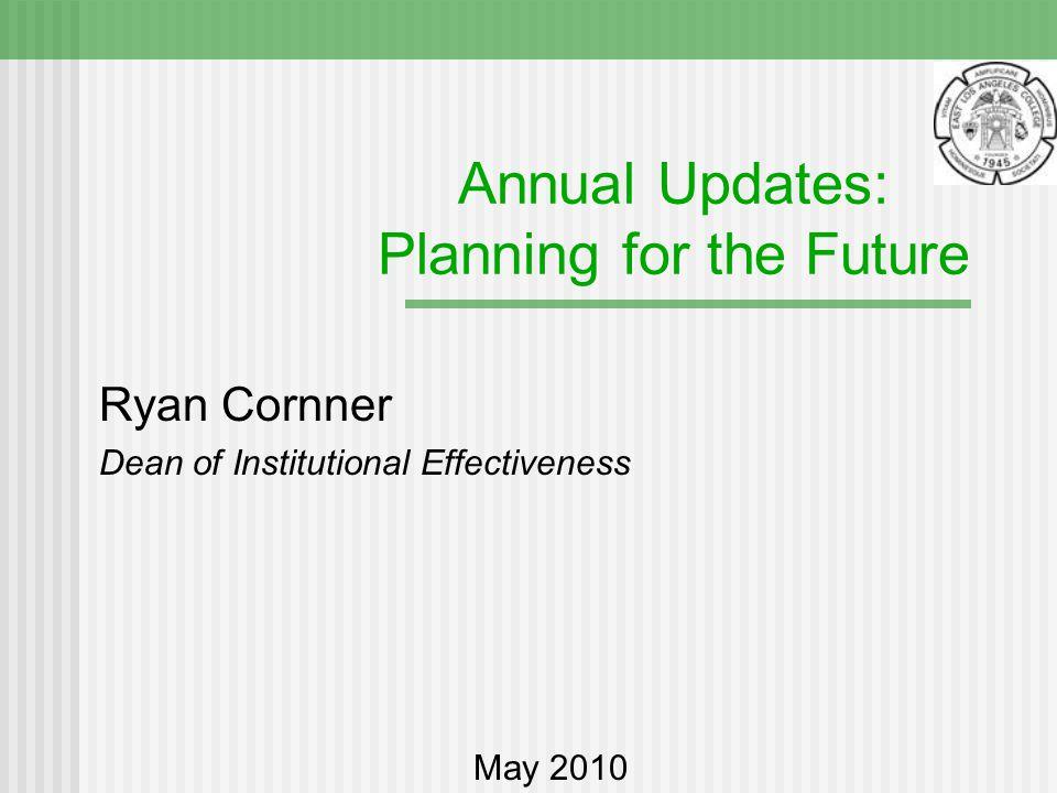 Why an Annual Plan.