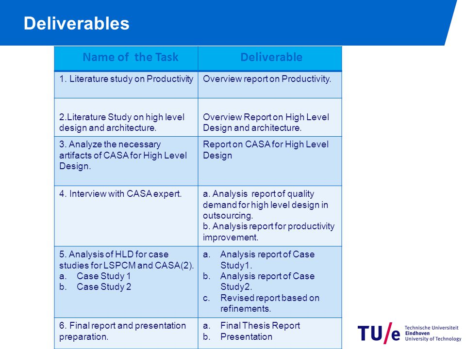 Deliverables Name of the Task Deliverable 1. Literature study on ProductivityOverview report on Productivity. 2.Literature Study on high level design