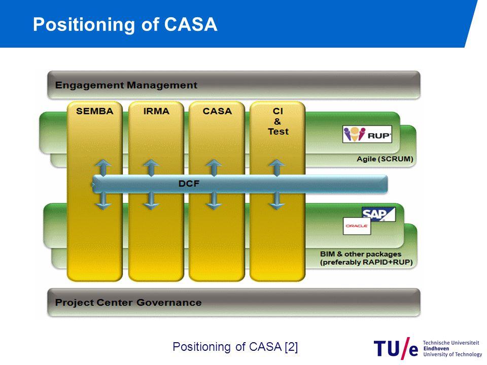 Positioning of CASA Positioning of CASA [2]