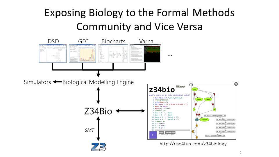 Exposing Biology to the Formal Methods Community and Vice Versa Biocharts GECDSDVarna Biological Modelling Engine 2 Z34Bio SMT … http://rise4fun.com/z34biology Simulators