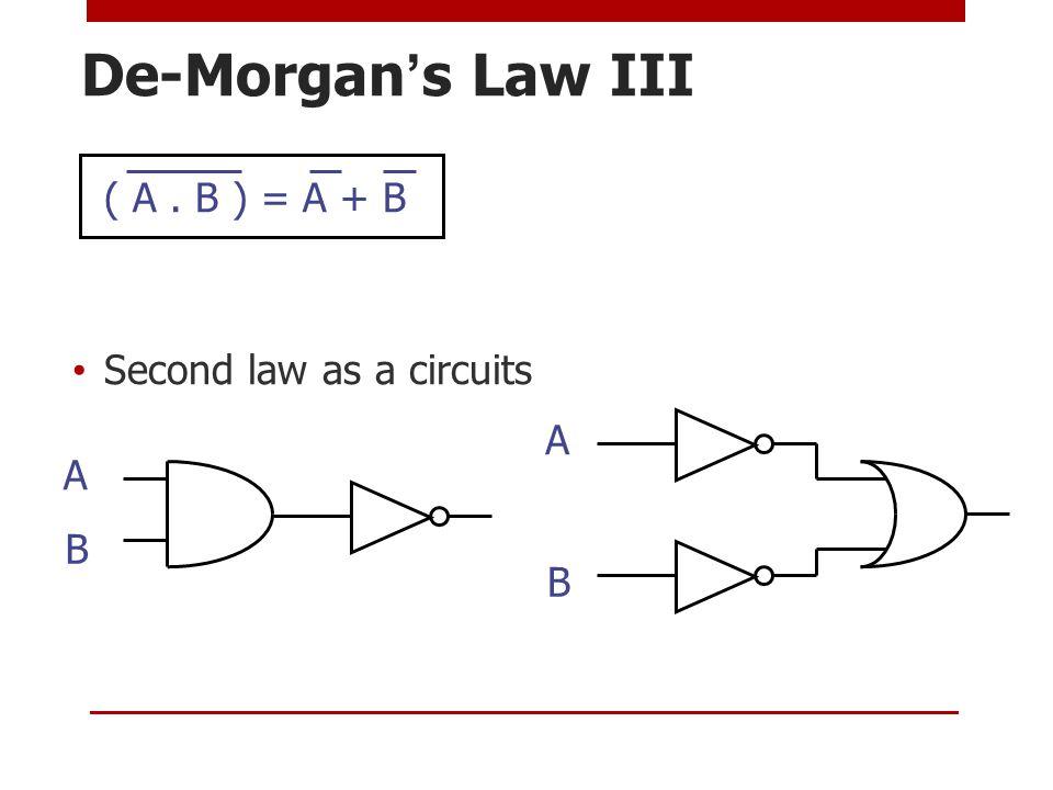 De-Morgans Law III Second law as a circuits A B A B ( A. B ) = A + B