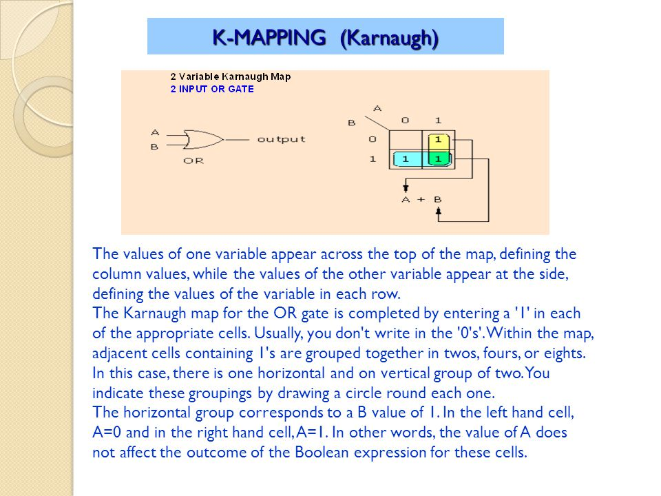 K-MAPPING (Karnaugh) The values of one variable appear across the top of the map, defining the column values, while the values of the other variable appear at the side, defining the values of the variable in each row.