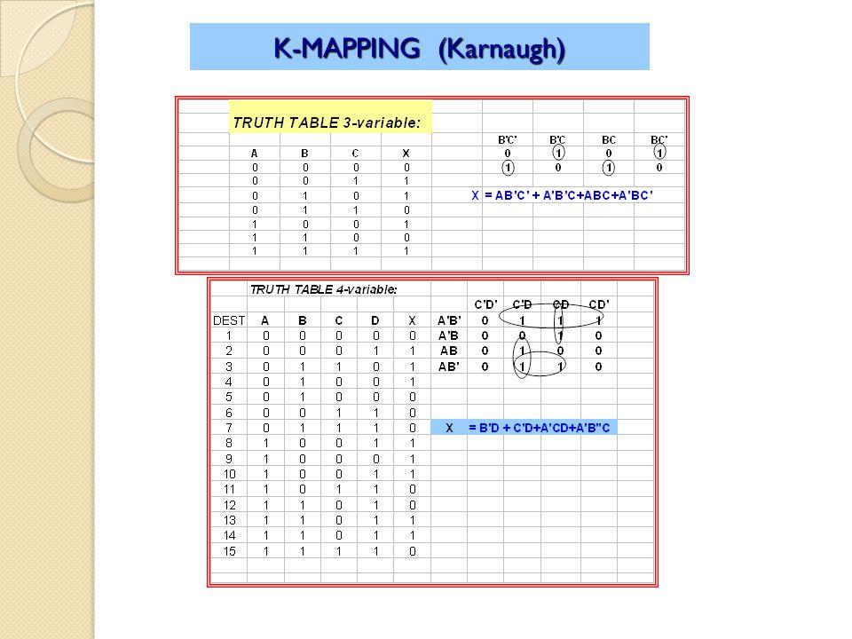 K-MAPPING (Karnaugh)