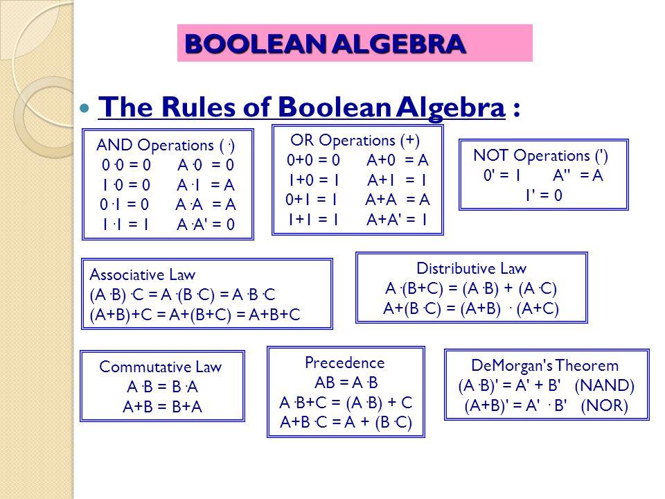 BOOLEAN ALGEBRA The Rules of Boolean Algebra : AND Operations (·) 0·0 = 0 A·0 = 0 1·0 = 0 A·1 = A 0·1 = 0 A·A = A 1·1 = 1 A·A = 0 OR Operations (+) 0+0 = 0 A+0 = A 1+0 = 1 A+1 = 1 0+1 = 1 A+A = A 1+1 = 1 A+A = 1 NOT Operations ( ) 0 = 1 A = A 1 = 0 Associative Law (A·B)·C = A·(B·C) = A·B·C (A+B)+C = A+(B+C) = A+B+C Distributive Law A·(B+C) = (A·B) + (A·C) A+(B·C) = (A+B) · (A+C) Commutative Law A·B = B·A A+B = B+A Precedence AB = A·B A·B+C = (A·B) + C A+B·C = A + (B·C) DeMorgan s Theorem (A·B) = A + B (NAND) (A+B) = A · B (NOR)