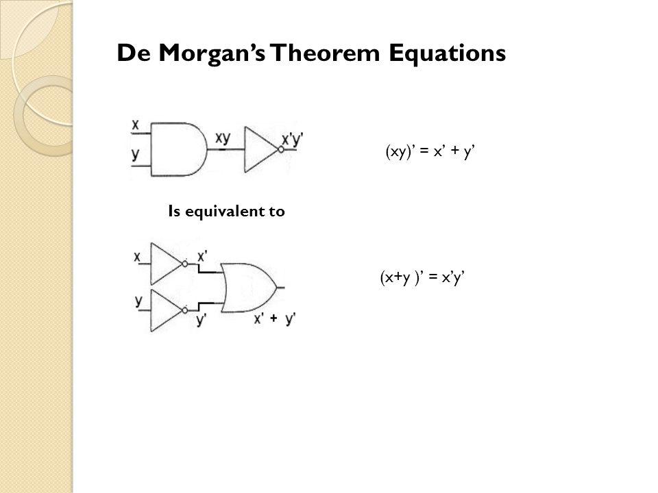 De Morgans Theorem Equations Is equivalent to (xy) = x + y (x+y ) = xy