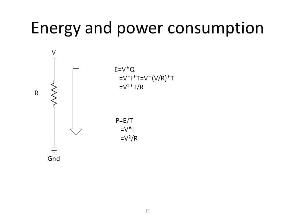 Energy and power consumption 11 V Gnd R P=E/T =V*I =V 2 /R E=V*Q =V*I*T=V*(V/R)*T =V 2 *T/R