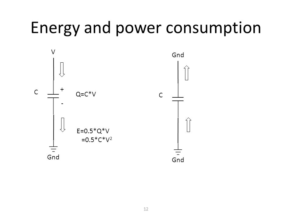 Energy and power consumption 12 V Gnd C Q=C*V + - Gnd C E=0.5*Q*V =0.5*C*V 2
