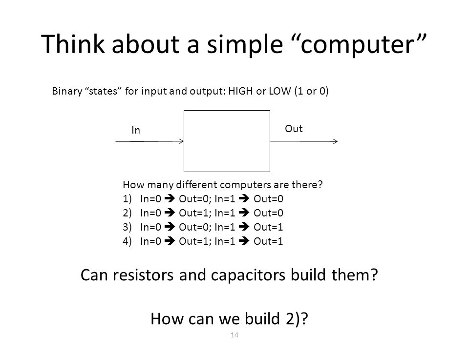Think about a simple computer 14 Binary states for input and output: HIGH or LOW (1 or 0) How many different computers are there.