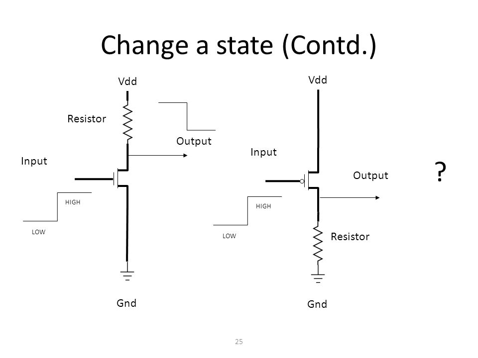 Change a state (Contd.) 25 Vdd Gnd Input Output LOW HIGH Vdd Gnd Input Output Resistor LOW HIGH .