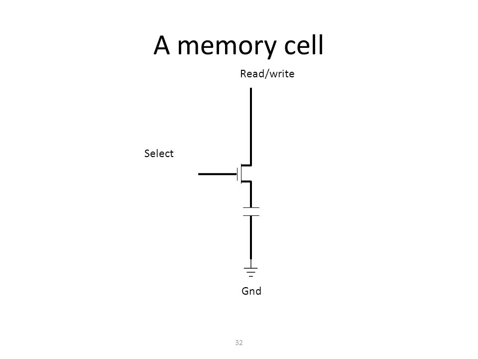 A memory cell 32 Read/write Gnd Select