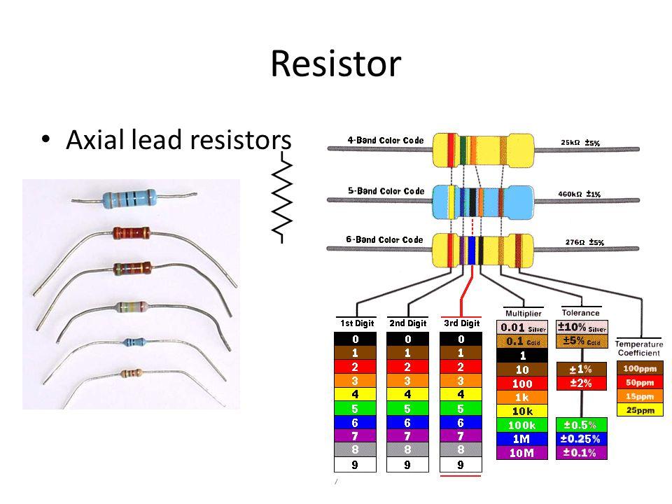 Resistor Axial lead resistors 7