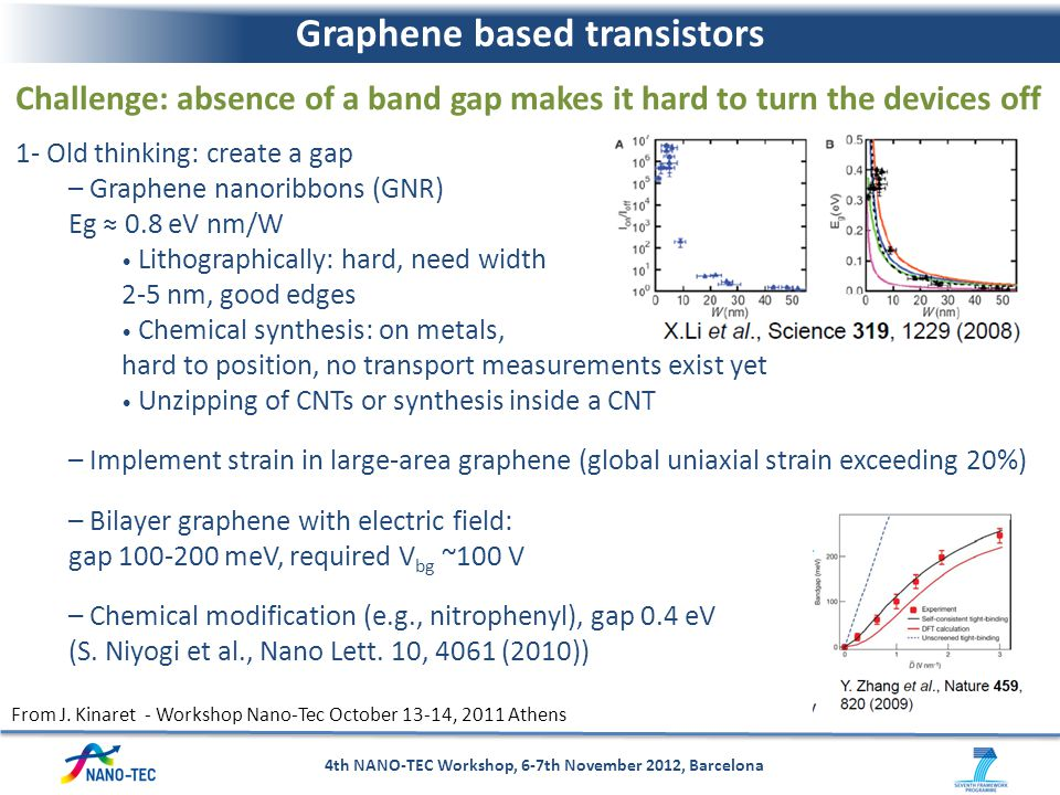 Graphene based transistors 4th NANO-TEC Workshop, 6-7th November 2012, Barcelona Challenge: absence of a band gap makes it hard to turn the devices of