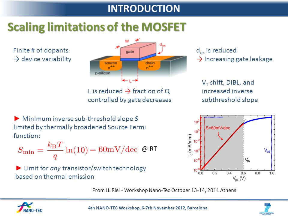 INTRODUCTION 4th NANO-TEC Workshop, 6-7th November 2012, Barcelona Scaling limitations of the MOSFET From H. Riel - Workshop Nano-Tec October 13-14, 2