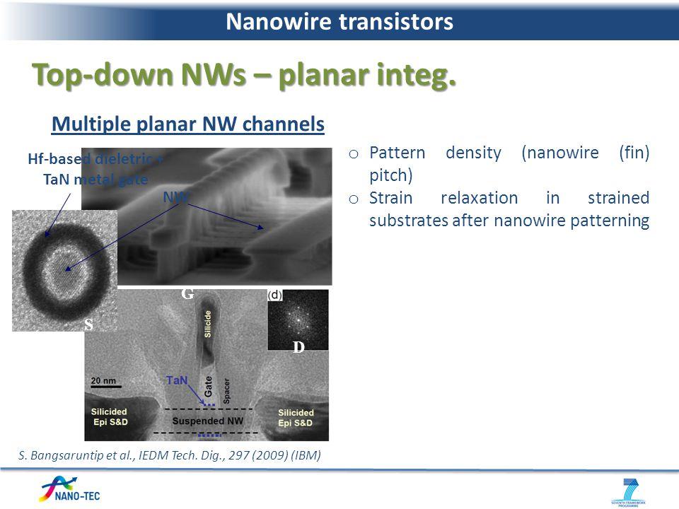 S. Bangsaruntip et al., IEDM Tech. Dig., 297 (2009) (IBM) G S D Hf-based dieletric + TaN metal gate NW Multiple planar NW channels Nanowire transistor