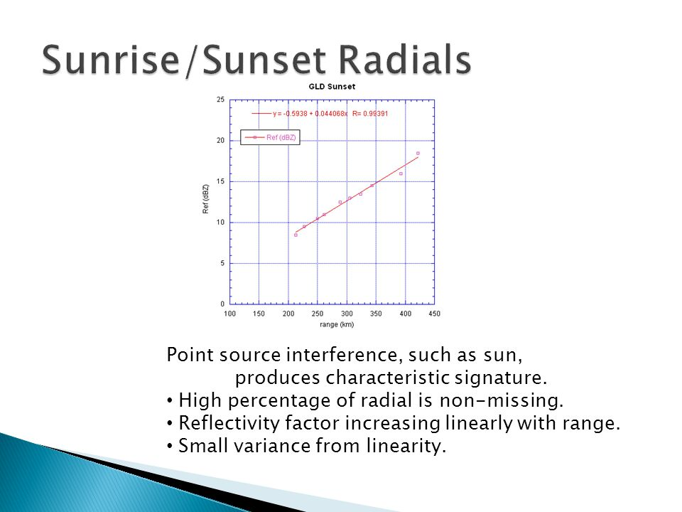 Point source interference, such as sun, produces characteristic signature.