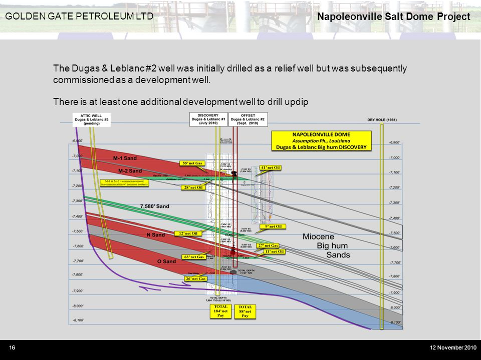 Napoleonville Salt Dome Project 16 GOLDEN GATE PETROLEUM LTD 12 November 2010 The Dugas & Leblanc #2 well was initially drilled as a relief well but w