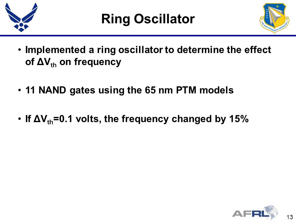 13 Ring Oscillator Implemented a ring oscillator to determine the effect of ΔV th on frequency 11 NAND gates using the 65 nm PTM models If ΔV th =0.1