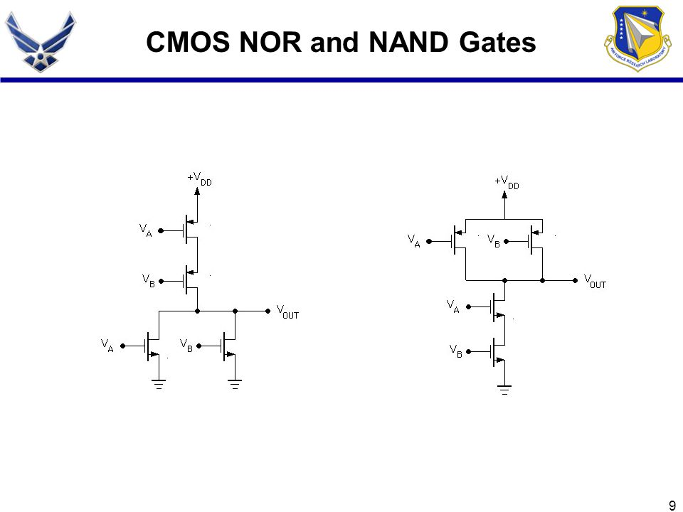 9 CMOS NOR and NAND Gates