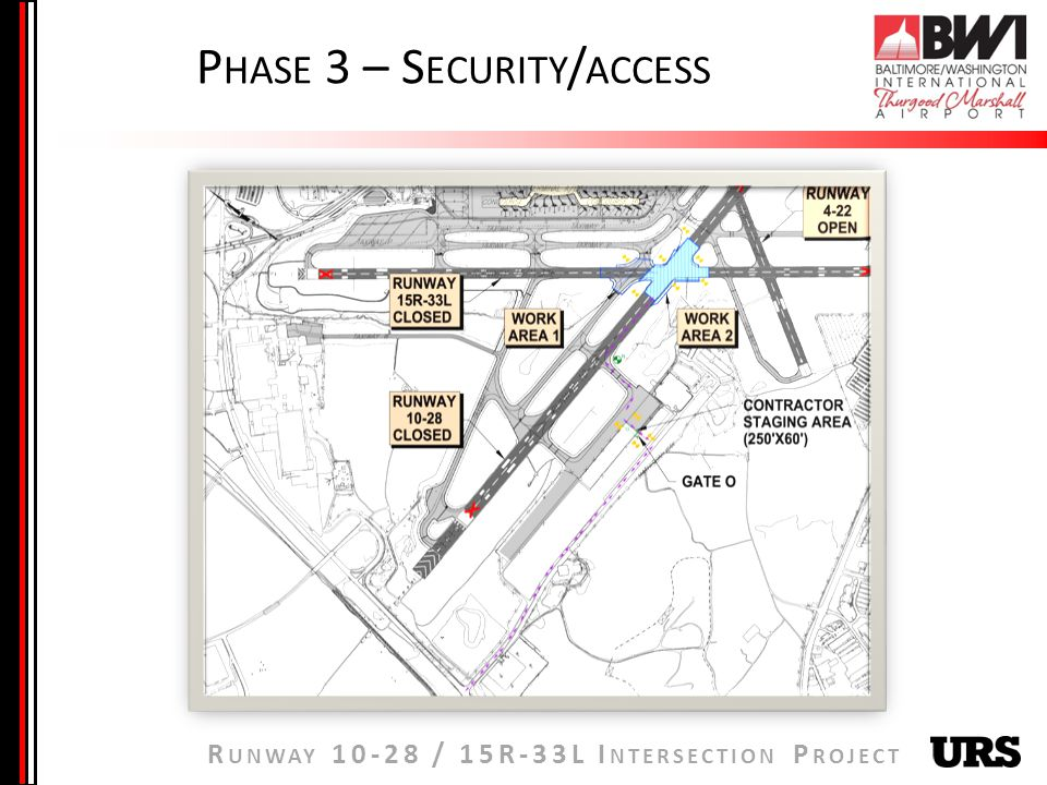 R UNWAY / 15R-33L I NTERSECTION P ROJECT P HASE 3 – S ECURITY / ACCESS
