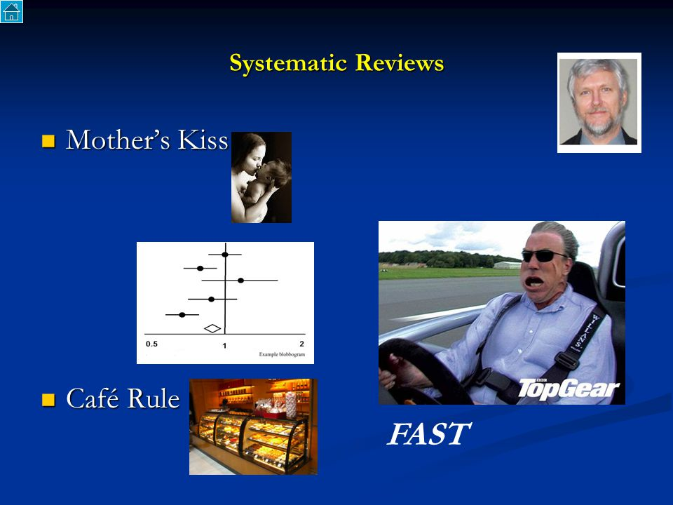 Systematic Reviews Mothers Kiss Mothers Kiss Café Rule Café Rule FAST
