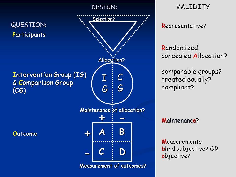 Participants Intervention Group (IG) & Comparison Group (CG) Outcome IGIGIGIG CGCGCGCG +- + - DC BA Representative.