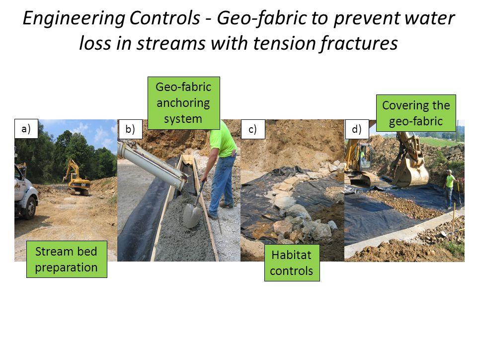 Engineering Controls - Geo-fabric to prevent water loss in streams with tension fractures b) a) d)c) Stream bed preparation Geo-fabric anchoring syste