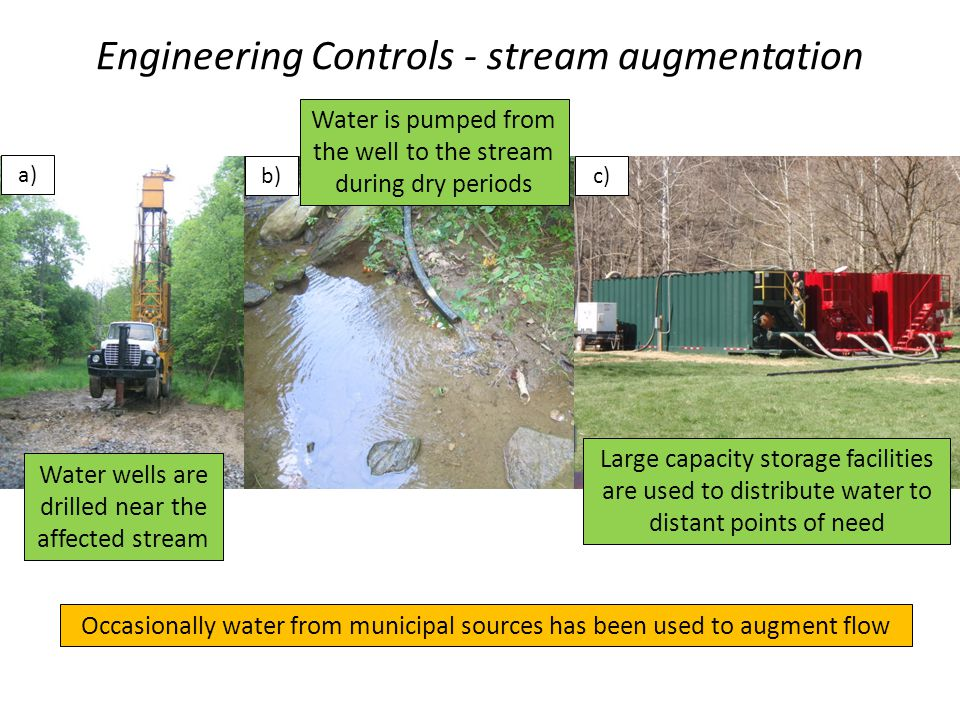 Engineering Controls - stream augmentation c) a) b) Water wells are drilled near the affected stream Water is pumped from the well to the stream durin