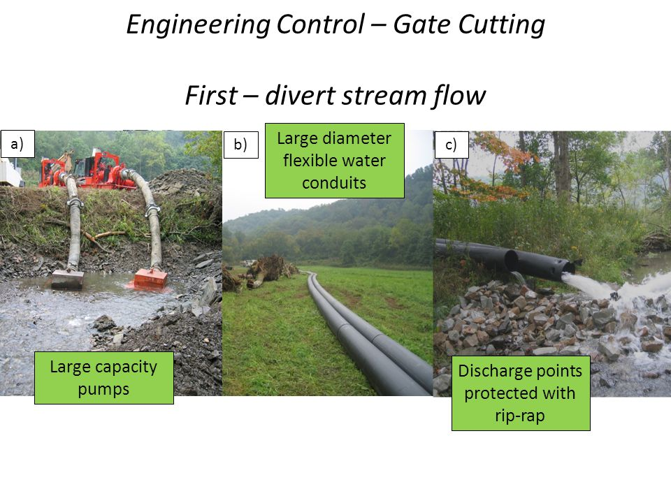 Engineering Control – Gate Cutting First – divert stream flow c) a) b) Large capacity pumps Large diameter flexible water conduits Discharge points pr