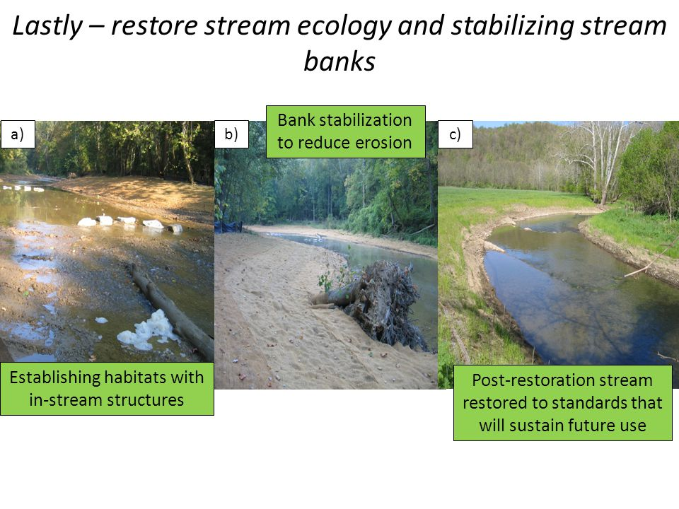 Lastly – restore stream ecology and stabilizing stream banks c) a) b) Establishing habitats with in-stream structures Bank stabilization to reduce ero