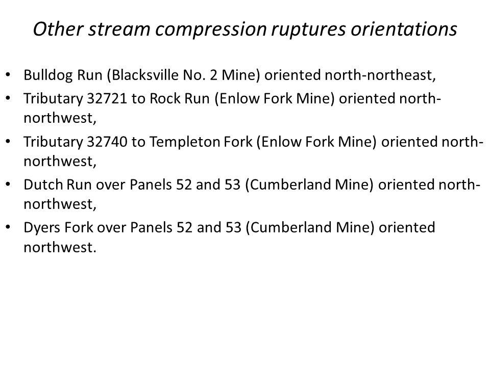 Other stream compression ruptures orientations Bulldog Run (Blacksville No. 2 Mine) oriented north-northeast, Tributary 32721 to Rock Run (Enlow Fork