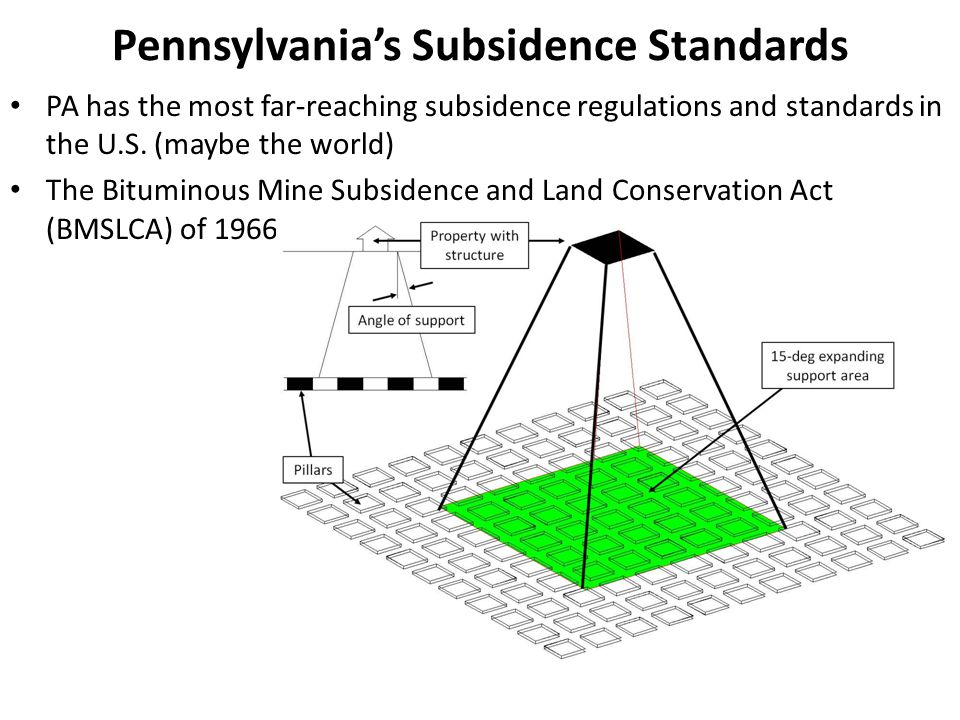Pennsylvanias Subsidence Standards PA has the most far-reaching subsidence regulations and standards in the U.S. (maybe the world) The Bituminous Mine