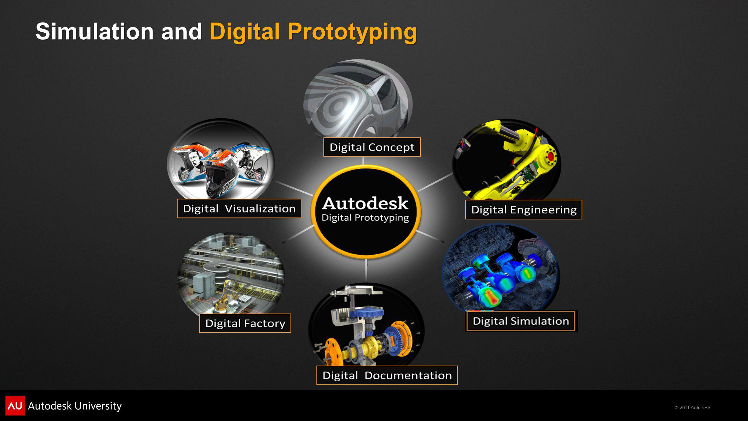 © 2011 Autodesk Simulation and Digital Prototyping