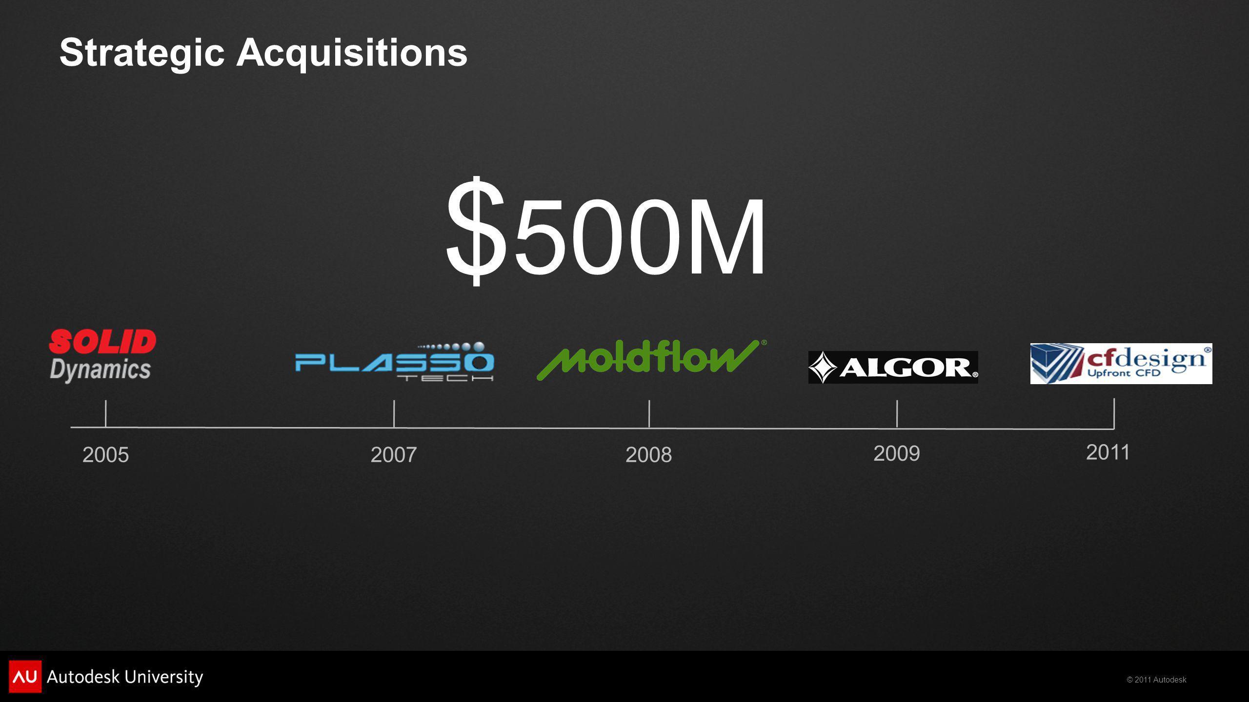© 2011 Autodesk Strategic Acquisitions 200520072008 2009 2011 $ 500M
