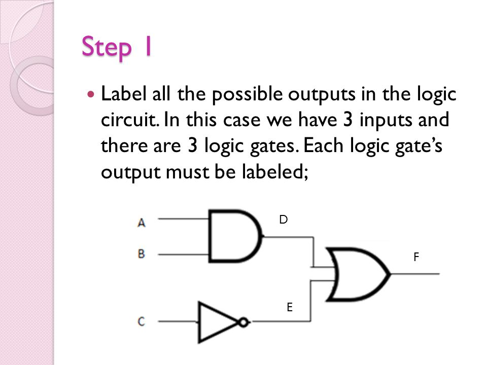 Step 1 Label all the possible outputs in the logic circuit. In this case we have 3 inputs and there are 3 logic gates. Each logic gates output must be