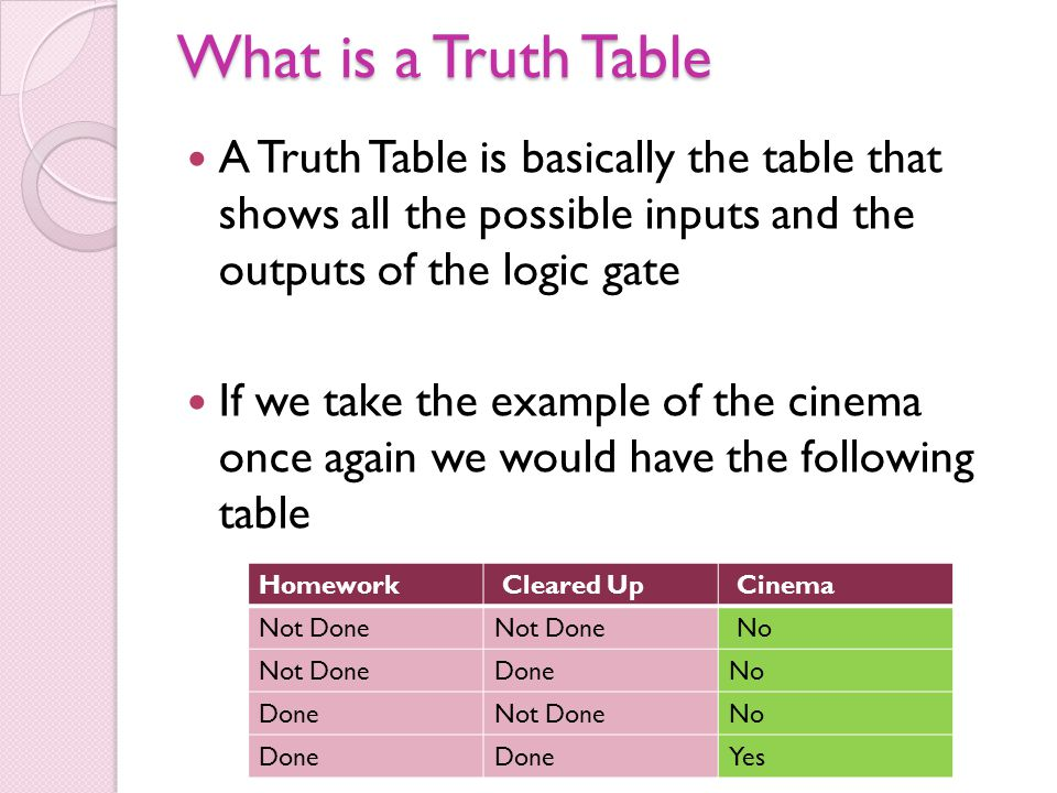 What is a Truth Table A Truth Table is basically the table that shows all the possible inputs and the outputs of the logic gate If we take the example
