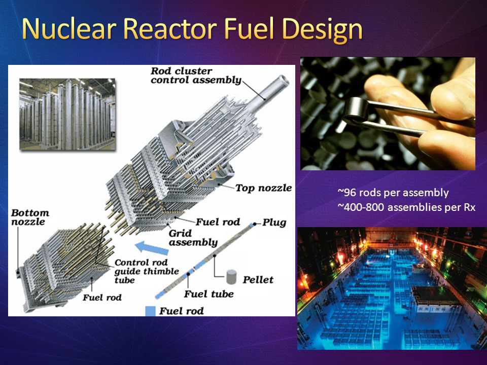 1.The nuclear fuel contains almost all of the radioactivity (>99%).